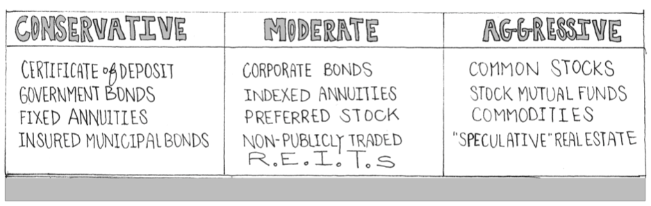 alternatives investment types